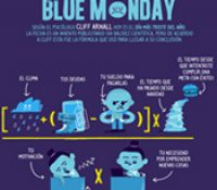 ¿Blue Monday? ¿cierto o no?